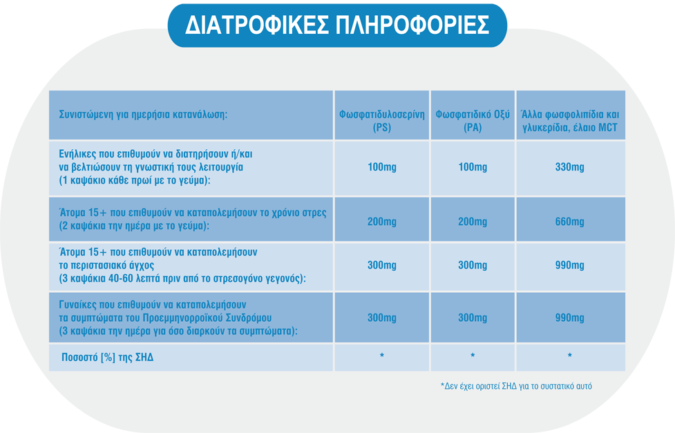 pinakas_diatrofikes_plirofories_2_agxos